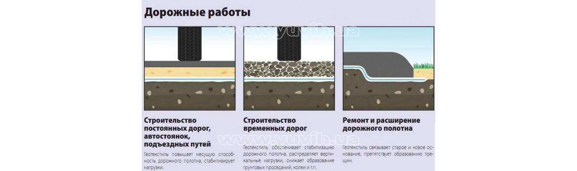 Геотекстиль - отличный материал для хороших дорог фото