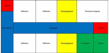 Цветовая кодировка инвентаря
